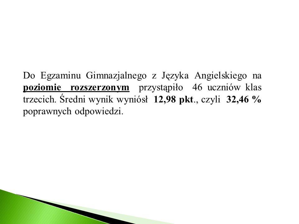 Do Egzaminu Gimnazjalnego z Języka Angielskiego na poziomie rozszerzonym przystąpiło 46 uczniów klas trzecich.