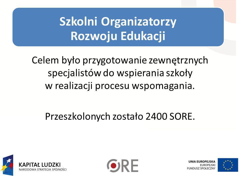 Szkolni Organizatorzy Rozwoju Edukacji Celem było przygotowanie zewnętrznych specjalistów do wspierania szkoły w realizacji procesu wspomagania. Przes
