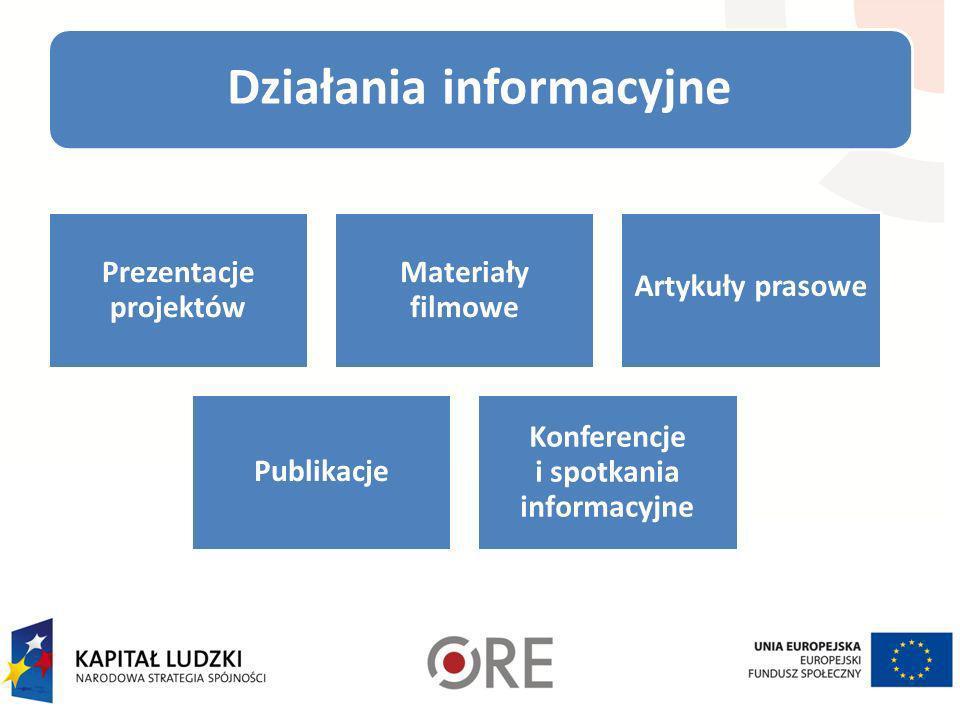 Działania informacyjne Prezentacje projektów Materiały filmowe Artykuły prasowe Publikacje Konferencje i spotkania informacyjne