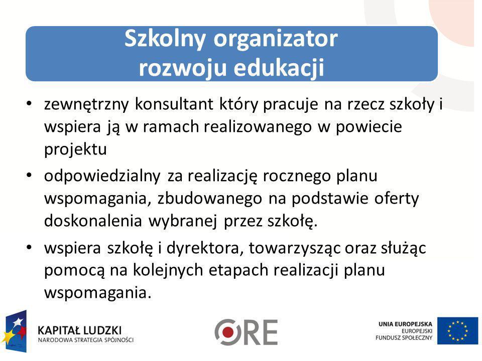 Roczny plan wspomagania RPW jest zbudowany na bazie jednej z ofert doskonalenia.