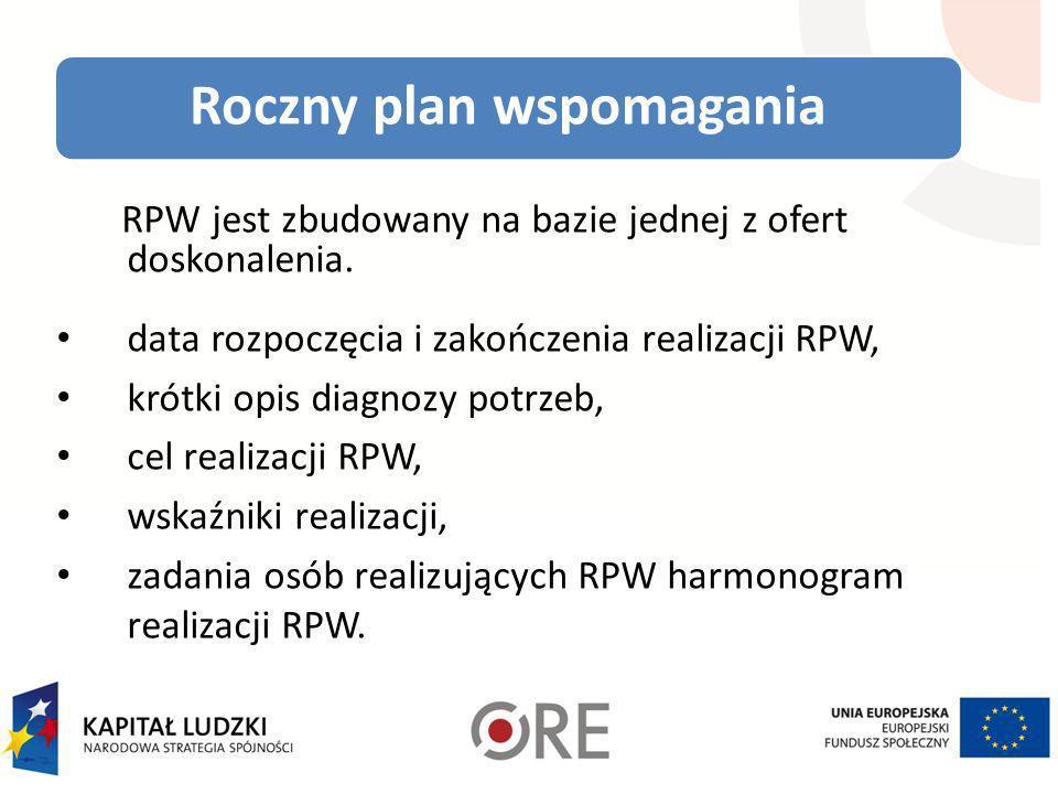 Roczny plan wspomagania RPW jest zbudowany na bazie jednej z ofert doskonalenia. data rozpoczęcia i zakończenia realizacji RPW, krótki opis diagnozy p