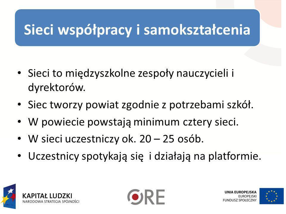 www.doskonaleniewsieci.pl Zasoby merytoryczne wspomagające proces doskonalenia Narzędzia pomocne w opracowywaniu rocznego planu wspomagania szkołyNarzędzia wspierające działania sieci współpracy i samokształceniaModuł e-learningu