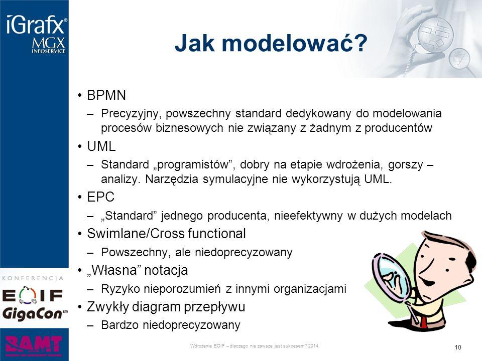 Jak modelować? BPMN –Precyzyjny, powszechny standard dedykowany do modelowania procesów biznesowych nie związany z żadnym z producentów UML –Standard