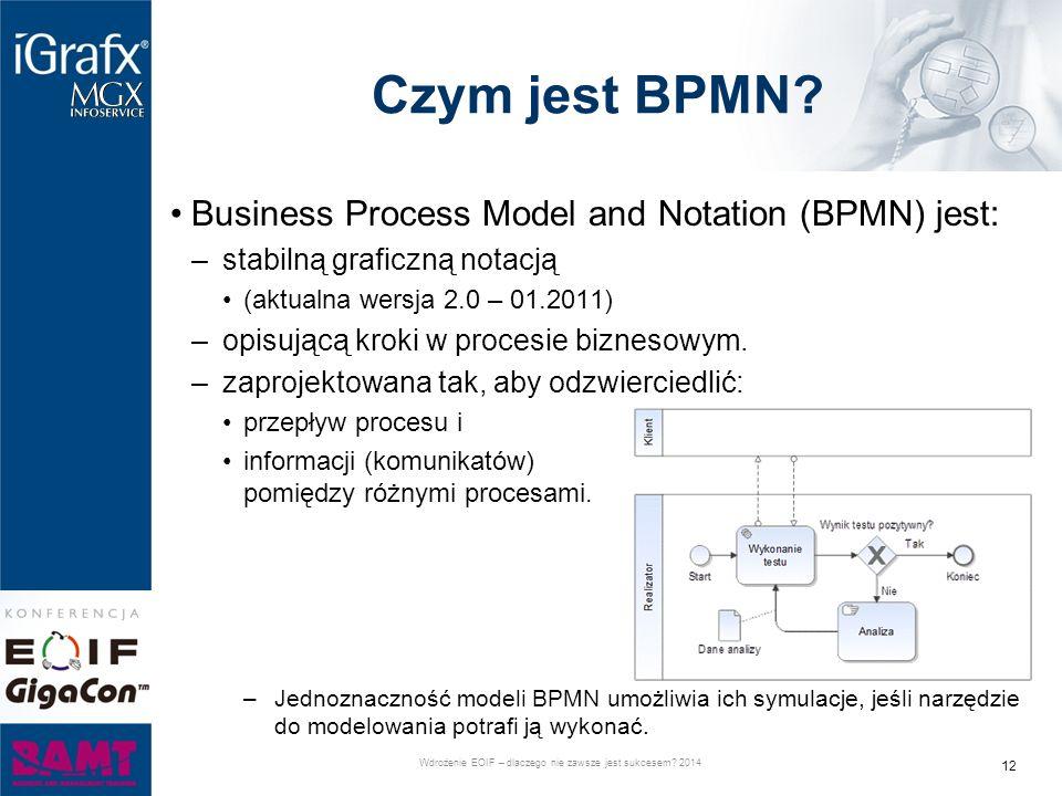 Czym jest BPMN.