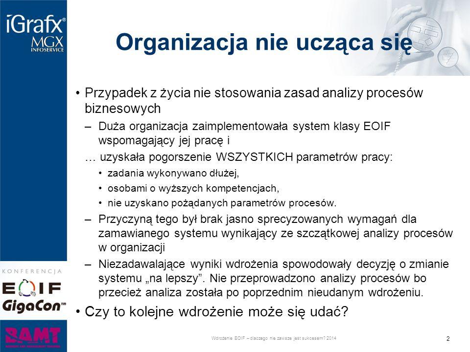 Organizacja nie ucząca się Przypadek z życia nie stosowania zasad analizy procesów biznesowych –Duża organizacja zaimplementowała system klasy EOIF ws