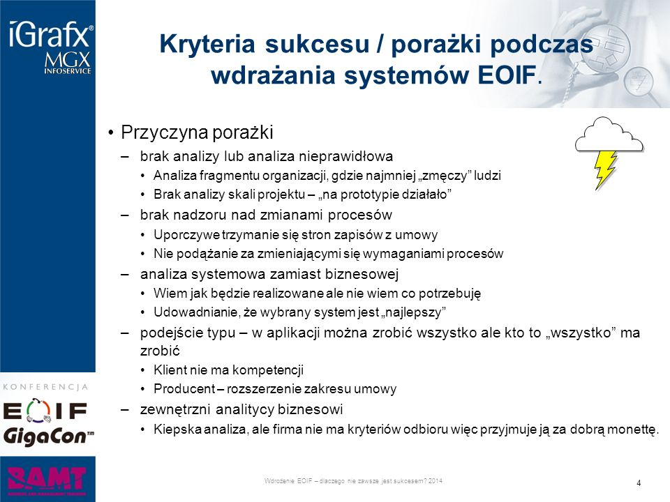 Kryteria sukcesu / porażki podczas wdrażania systemów EOIF. Przyczyna porażki –brak analizy lub analiza nieprawidłowa Analiza fragmentu organizacji, g