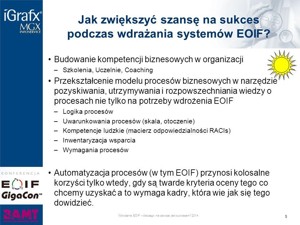 Jak zwiększyć szansę na sukces podczas wdrażania systemów EOIF? Budowanie kompetencji biznesowych w organizacji –Szkolenia, Uczelnie, Coaching Przeksz