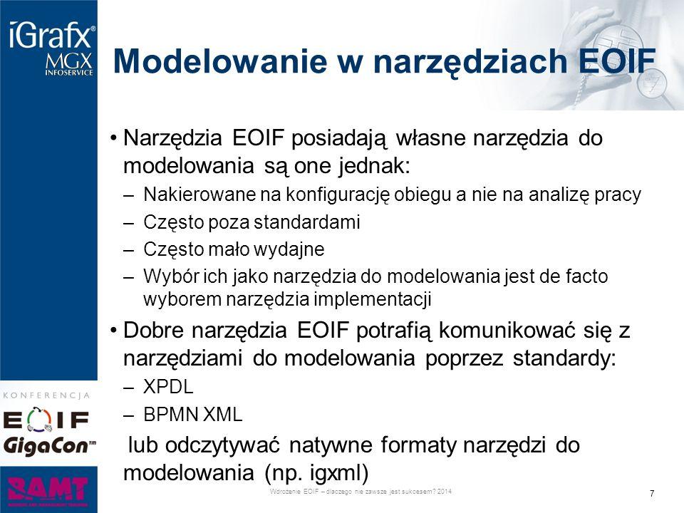 Modelowanie w narzędziach EOIF Narzędzia EOIF posiadają własne narzędzia do modelowania są one jednak: –Nakierowane na konfigurację obiegu a nie na analizę pracy –Często poza standardami –Często mało wydajne –Wybór ich jako narzędzia do modelowania jest de facto wyborem narzędzia implementacji Dobre narzędzia EOIF potrafią komunikować się z narzędziami do modelowania poprzez standardy: –XPDL –BPMN XML lub odczytywać natywne formaty narzędzi do modelowania (np.