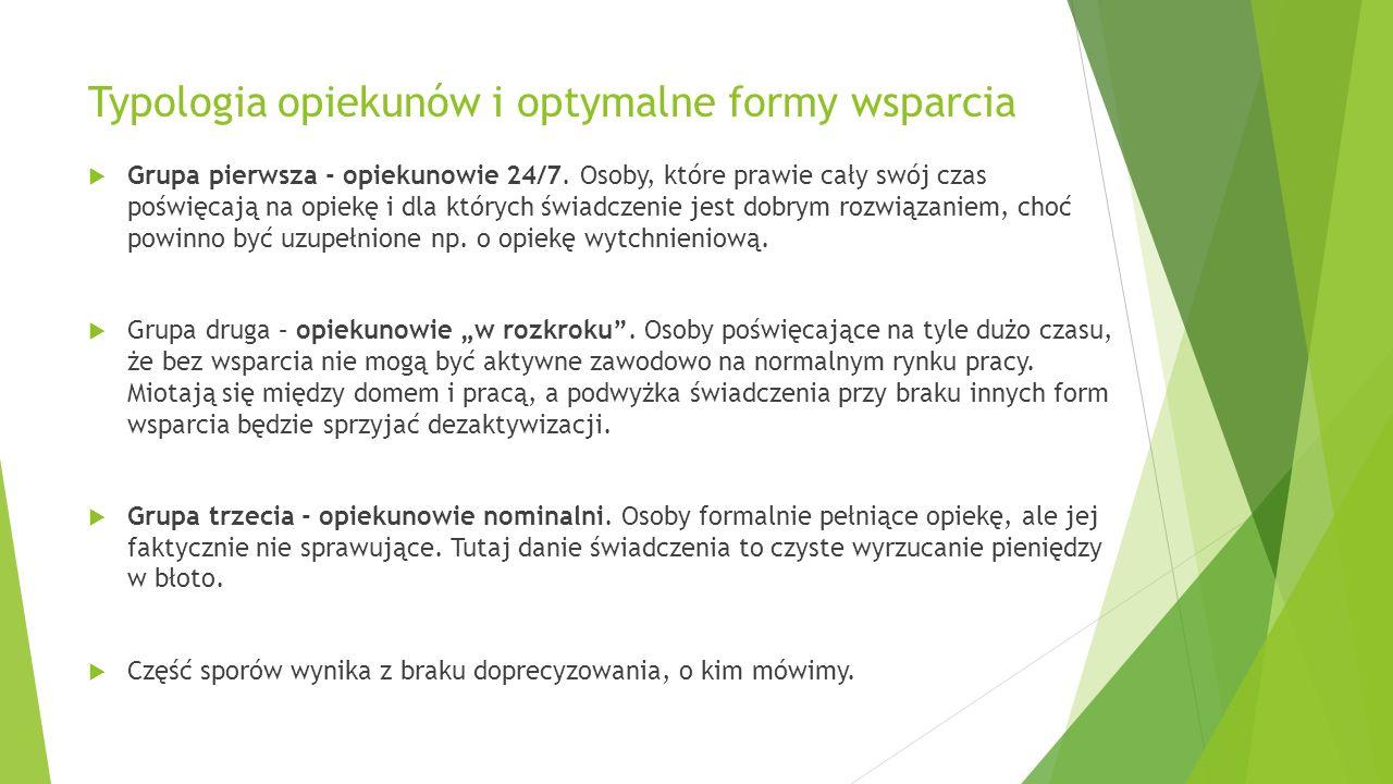 Typologia opiekunów i optymalne formy wsparcia Grupa pierwsza - opiekunowie 24/7.