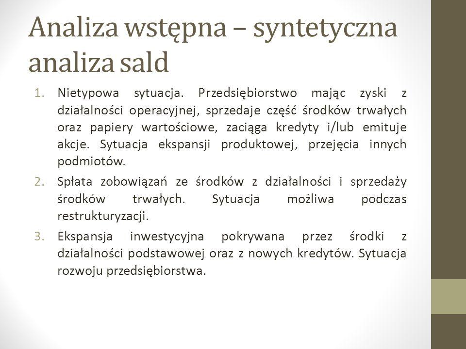 Analiza wstępna – syntetyczna analiza sald 1.Nietypowa sytuacja. Przedsiębiorstwo mając zyski z działalności operacyjnej, sprzedaje część środków trwa