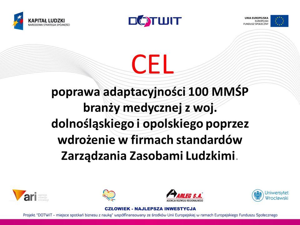 CEL poprawa adaptacyjności 100 MMŚP branży medycznej z woj. dolnośląskiego i opolskiego poprzez wdrożenie w firmach standardów Zarządzania Zasobami Lu