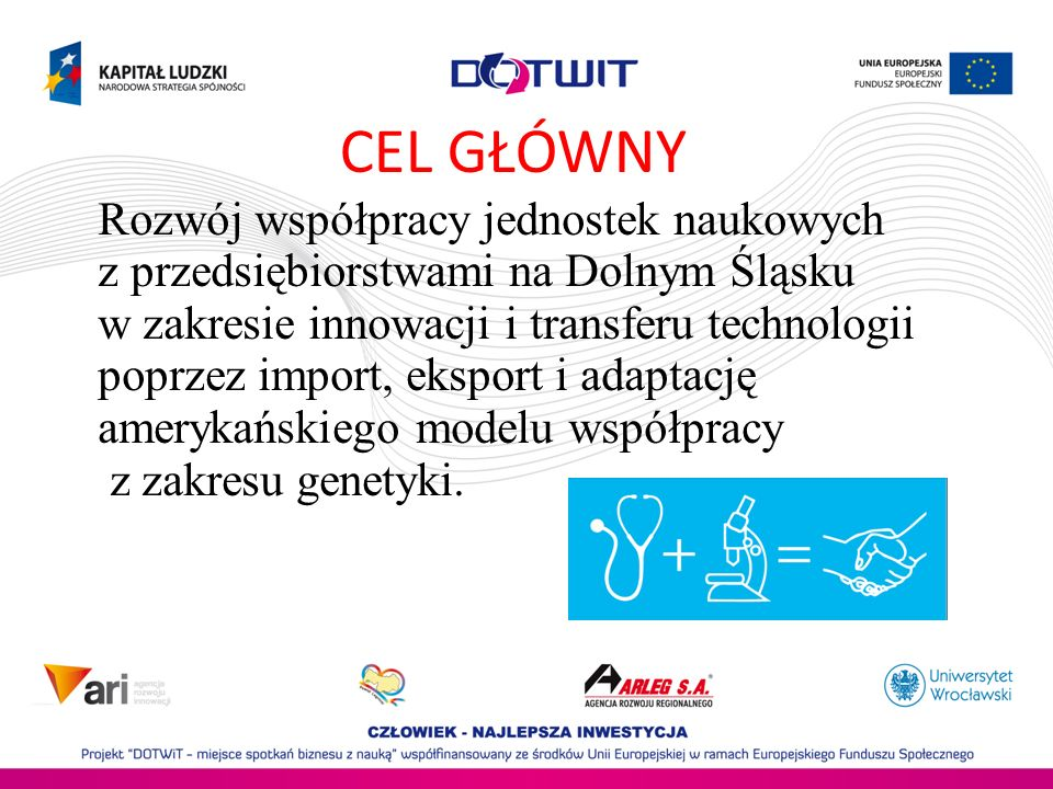 CEL GŁÓWNY Rozwój współpracy jednostek naukowych z przedsiębiorstwami na Dolnym Śląsku w zakresie innowacji i transferu technologii poprzez import, ek