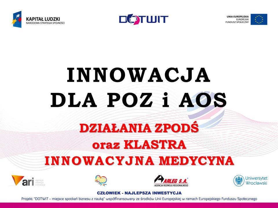 Główni Aktorzy Działań Związek Pracodawców Ochrony Zdrowia Dolnego Śląska Klaster Innowacyjna Medycyna