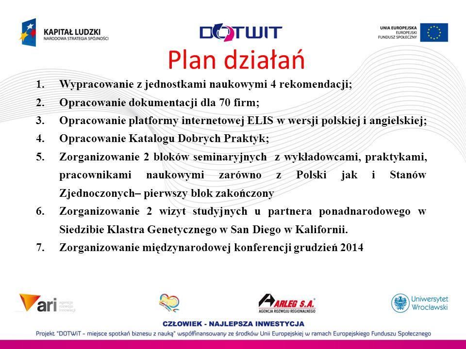 Plan działań 1.Wypracowanie z jednostkami naukowymi 4 rekomendacji; 2.Opracowanie dokumentacji dla 70 firm; 3.Opracowanie platformy internetowej ELIS
