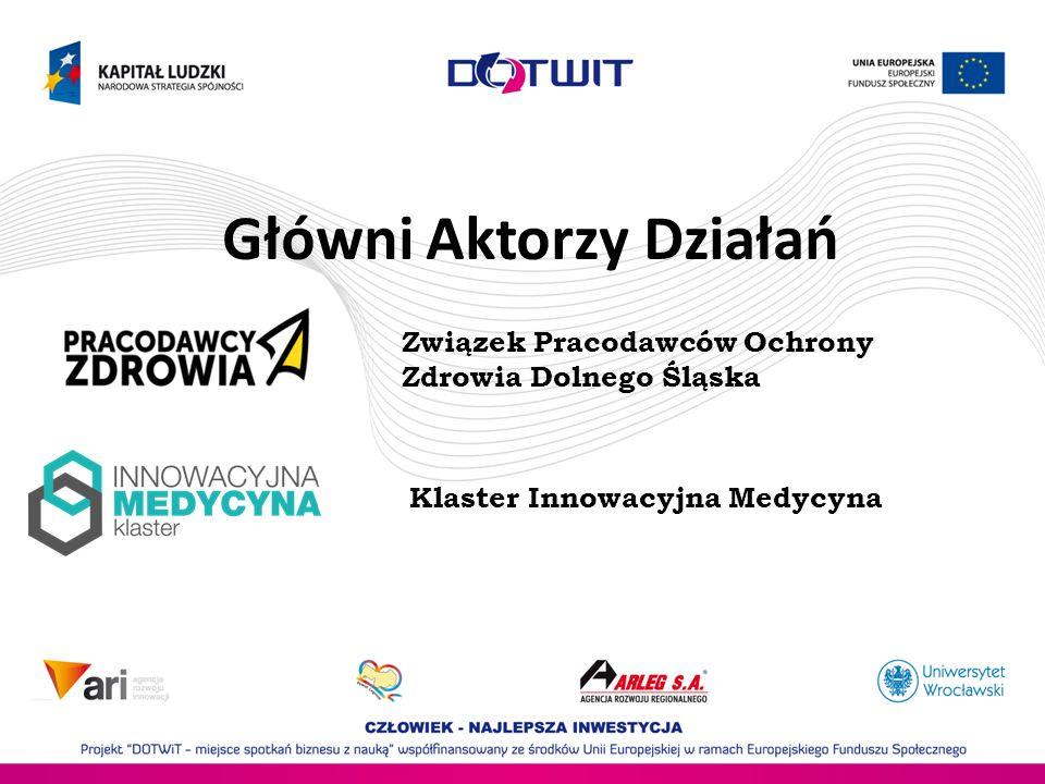 www.funduszeszkoleniowe.pl (animacja ze strony) http://vimeo.com/86592653