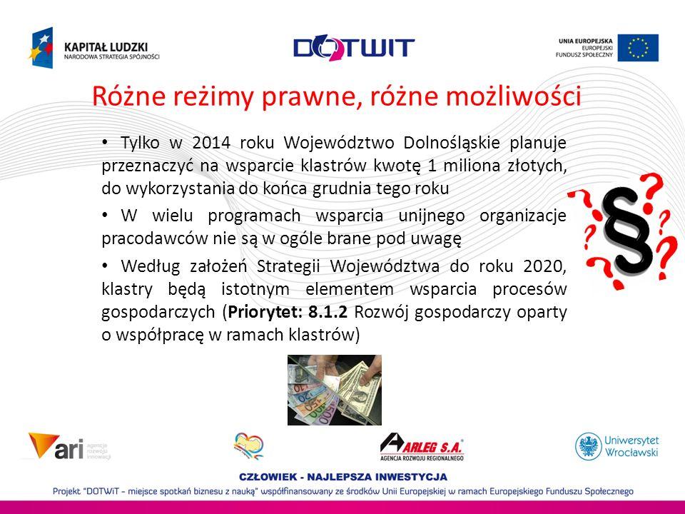 Różne reżimy prawne, różne możliwości Tylko w 2014 roku Województwo Dolnośląskie planuje przeznaczyć na wsparcie klastrów kwotę 1 miliona złotych, do