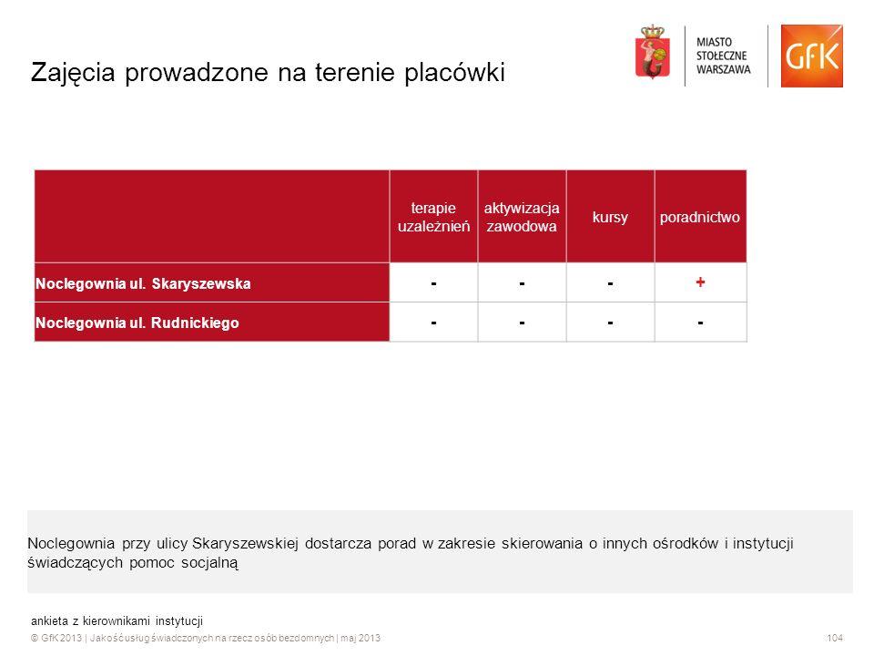 © GfK 2013 | Jakość usług świadczonych na rzecz osób bezdomnych | maj 2013104 ankieta z kierownikami instytucji Zajęcia prowadzone na terenie placówki