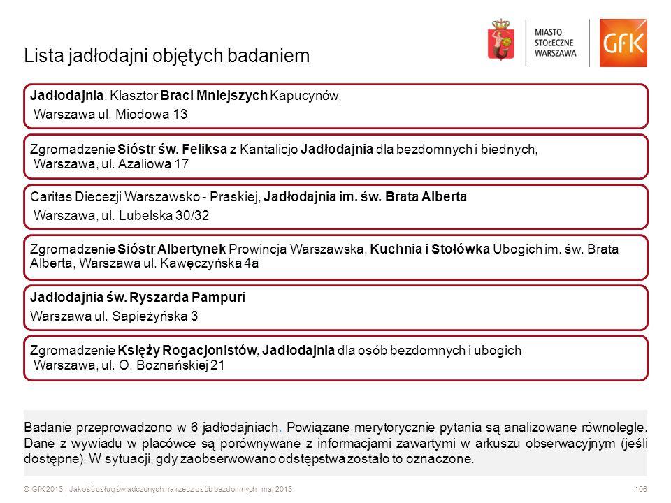 © GfK 2013 | Jakość usług świadczonych na rzecz osób bezdomnych | maj 2013106 Jadłodajnia. Klasztor Braci Mniejszych Kapucynów, Warszawa ul. Miodowa 1