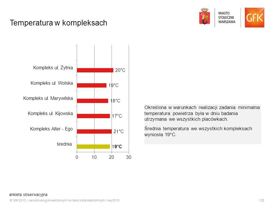 © GfK 2013 | Jakość usług świadczonych na rzecz osób bezdomnych | maj 2013122 Temperatura w kompleksach Określona w warunkach realizacji zadania minim