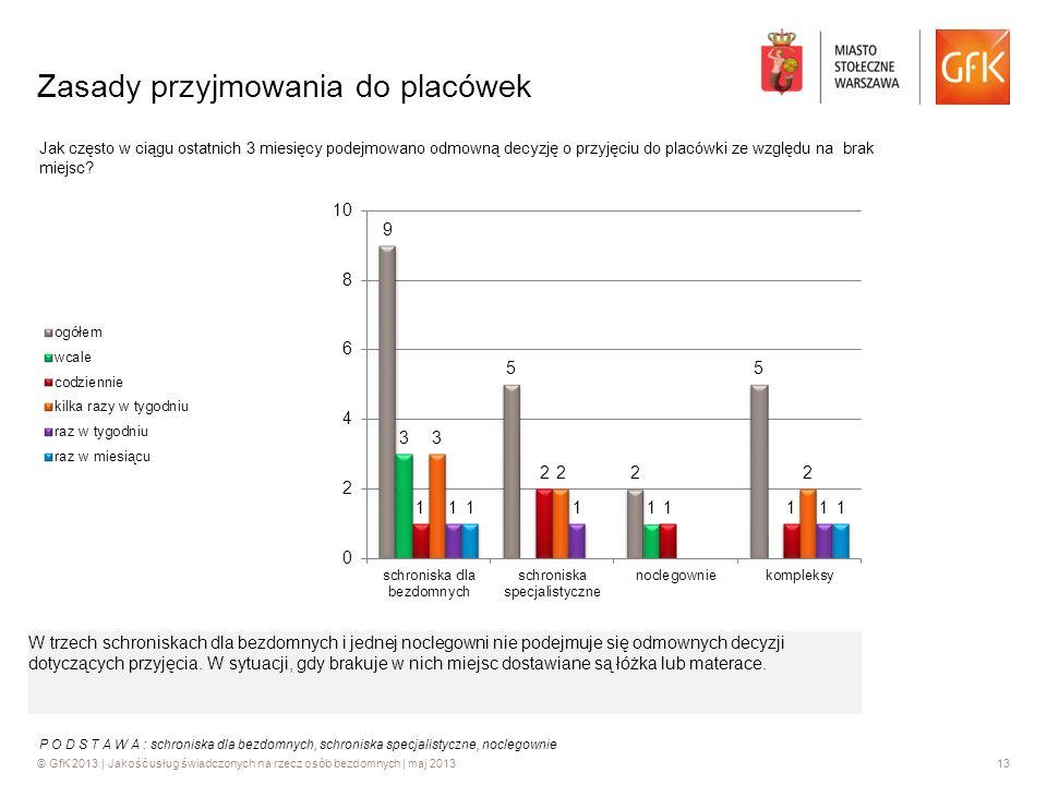 © GfK 2013 | Jakość usług świadczonych na rzecz osób bezdomnych | maj 201313 Zasady przyjmowania do placówek Jak często w ciągu ostatnich 3 miesięcy p