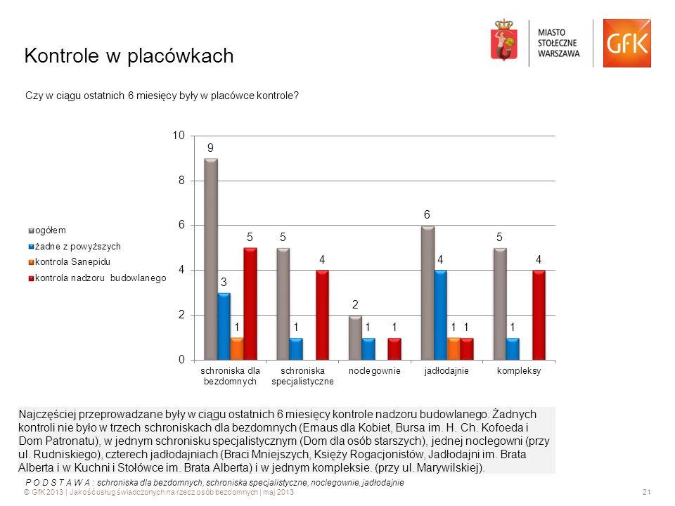 © GfK 2013 | Jakość usług świadczonych na rzecz osób bezdomnych | maj 201321 Kontrole w placówkach Czy w ciągu ostatnich 6 miesięcy były w placówce ko
