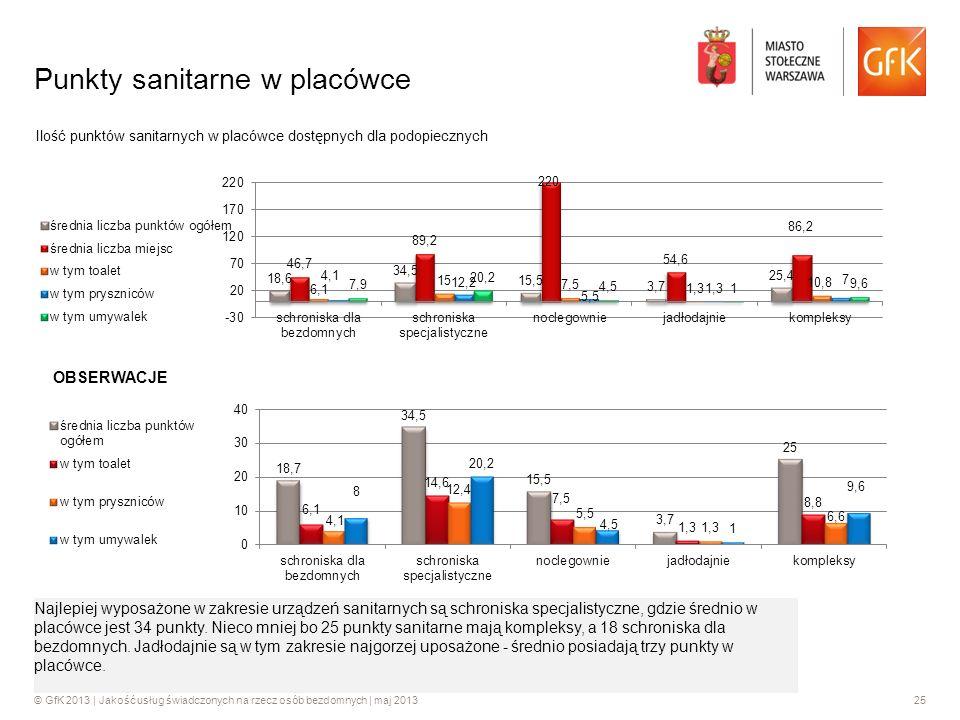 © GfK 2013 | Jakość usług świadczonych na rzecz osób bezdomnych | maj 201325 Punkty sanitarne w placówce Ilość punktów sanitarnych w placówce dostępny