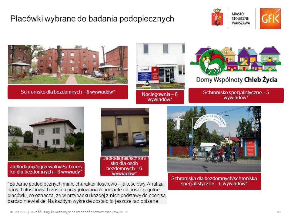 © GfK 2013 | Jakość usług świadczonych na rzecz osób bezdomnych | maj 201335 Placówki wybrane do badania podopiecznych Jadłodajnia/schroni sko dla osó