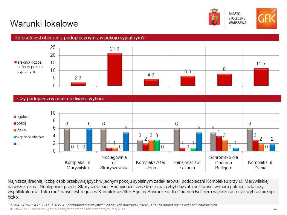 © GfK 2013 | Jakość usług świadczonych na rzecz osób bezdomnych | maj 201344 Warunki lokalowe Najniższą średnią liczbę osób przebywających w jednym po