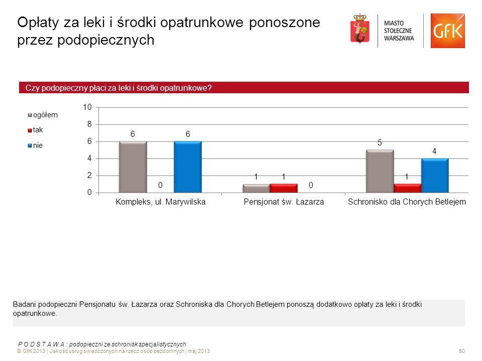 © GfK 2013 | Jakość usług świadczonych na rzecz osób bezdomnych | maj 201350 Opłaty za leki i środki opatrunkowe ponoszone przez podopiecznych Badani