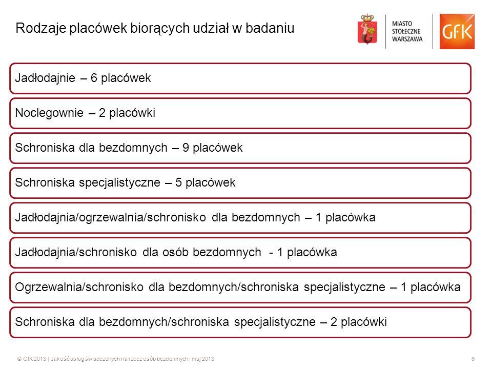 © GfK 2013 | Jakość usług świadczonych na rzecz osób bezdomnych | maj 20136 Rodzaje placówek biorących udział w badaniu Jadłodajnie – 6 placówekNocleg