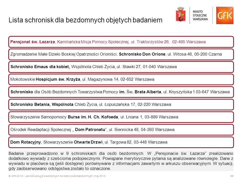 © GfK 2013 | Jakość usług świadczonych na rzecz osób bezdomnych | maj 201368 Pensjonat św. Łazarza, Kamiliańska Misja Pomocy Społecznej, ul. Traktorzy