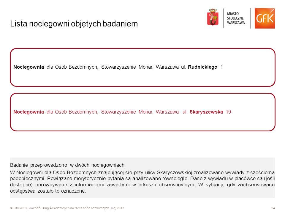 © GfK 2013 | Jakość usług świadczonych na rzecz osób bezdomnych | maj 201394 Noclegownia dla Osób Bezdomnych, Stowarzyszenie Monar, Warszawa ul. Rudni