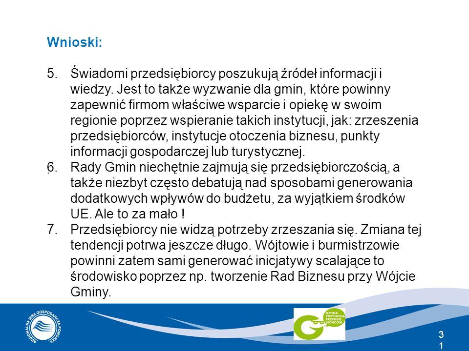 Wnioski: 5.Świadomi przedsiębiorcy poszukują źródeł informacji i wiedzy. Jest to także wyzwanie dla gmin, które powinny zapewnić firmom właściwe wspar