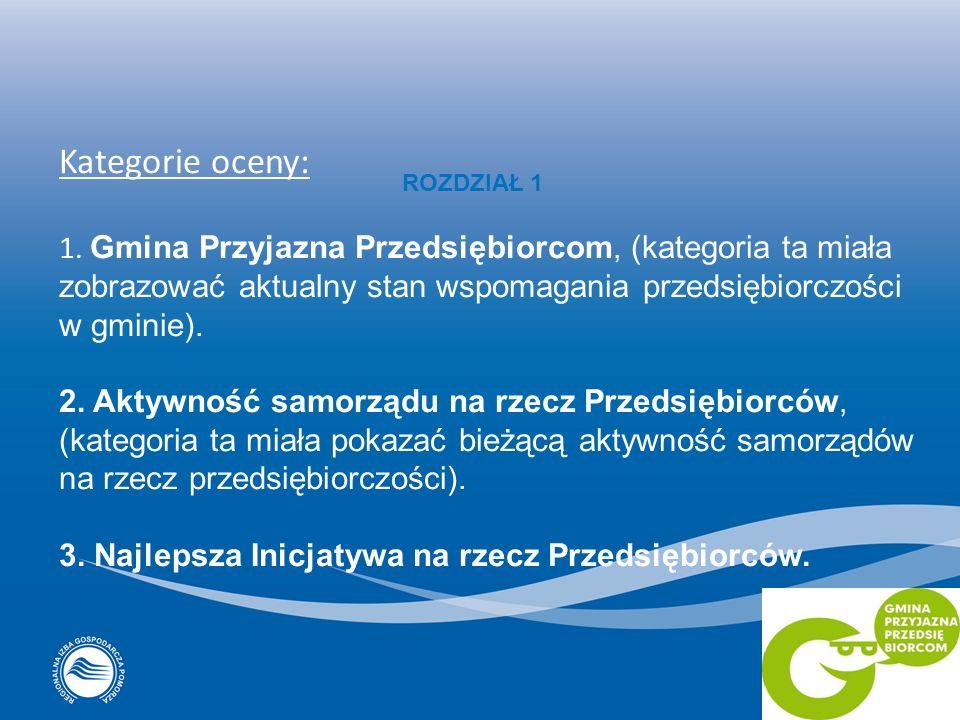 ROZDZIAŁ 1 Kategorie oceny: 1. Gmina Przyjazna Przedsiębiorcom, (kategoria ta miała zobrazować aktualny stan wspomagania przedsiębiorczości w gminie).