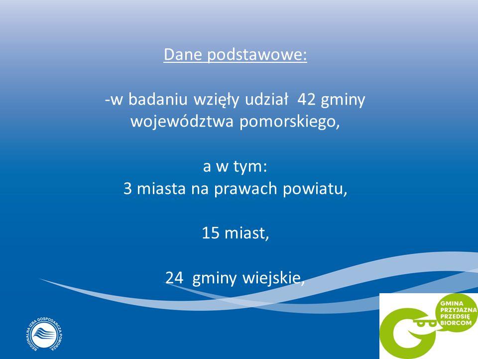 Dane podstawowe: -w badaniu wzięły udział 42 gminy województwa pomorskiego, a w tym: 3 miasta na prawach powiatu, 15 miast, 24 gminy wiejskie,