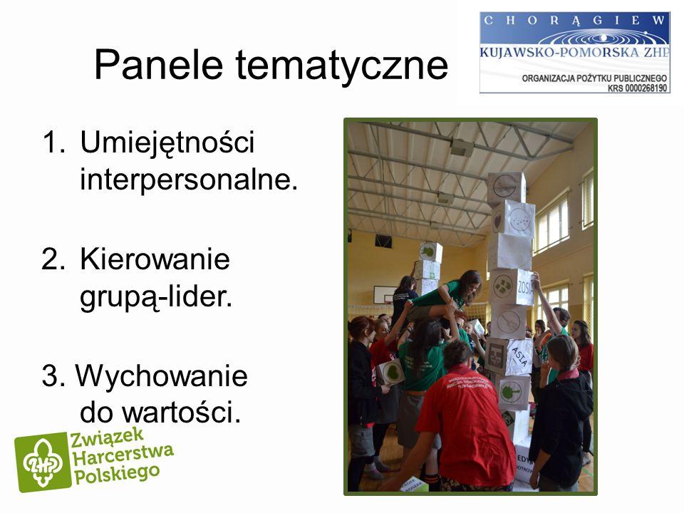 Panele tematyczne 1.Umiejętności interpersonalne. 2.Kierowanie grupą-lider. 3. Wychowanie do wartości.