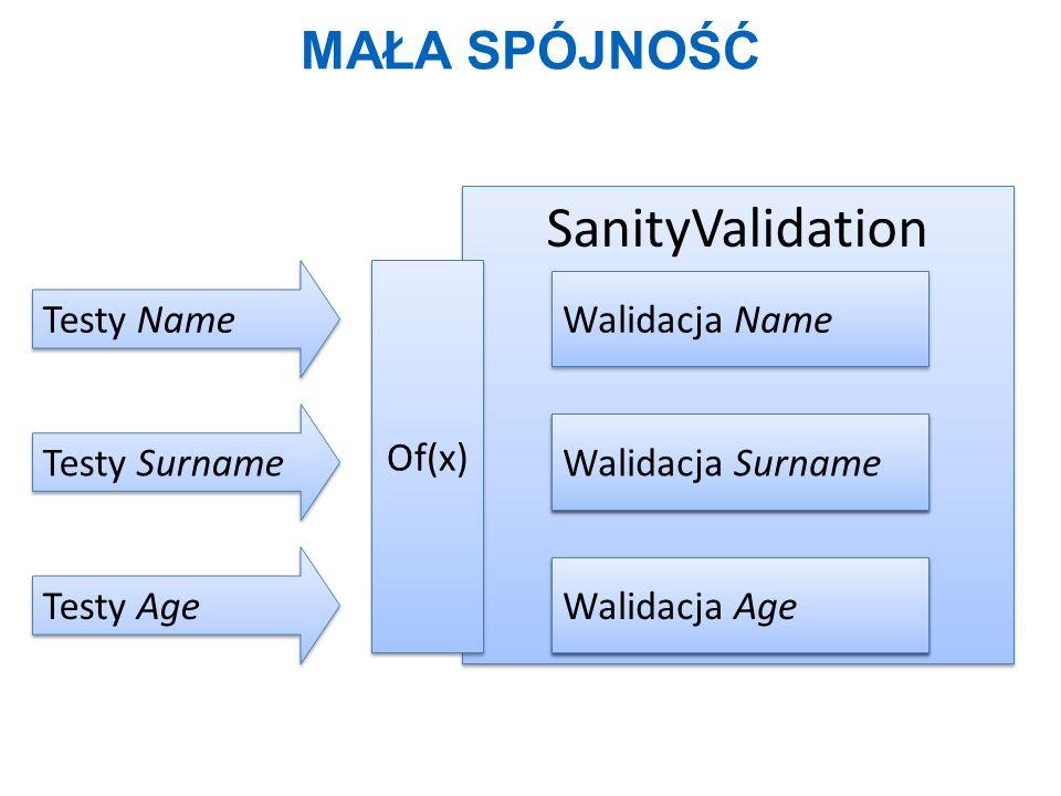 MAŁA SPÓJNOŚĆ SanityValidation Walidacja Surname Walidacja Age Testy Surname Testy Age Of(x) Testy Name Walidacja Name Walidacja Surname Walidacja Age
