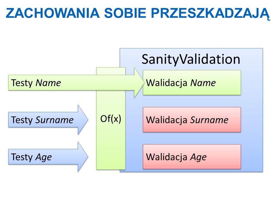 ZACHOWANIA SOBIE PRZESZKADZAJĄ SanityValidation Walidacja Name Walidacja Surname Walidacja Age Testy Surname Testy Age Of(x) Testy Name