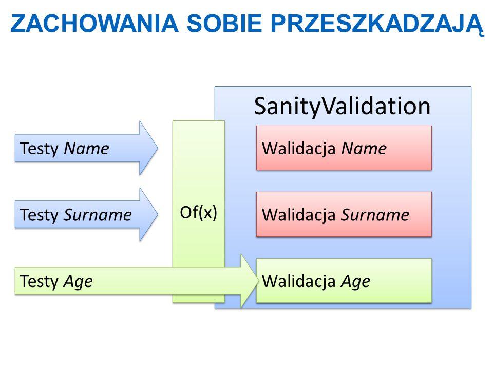 ZACHOWANIA SOBIE PRZESZKADZAJĄ SanityValidation Walidacja Surname Walidacja Age Testy Surname Of(x) Testy Name Walidacja Name Walidacja Surname Walida