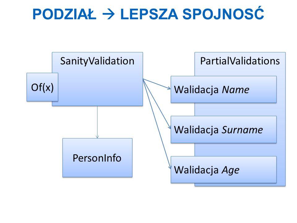 PODZIAŁ LEPSZA SPOJNOSĆ PartialValidations Walidacja Name Walidacja Surname Walidacja Age SanityValidation Of(x) PersonInfo