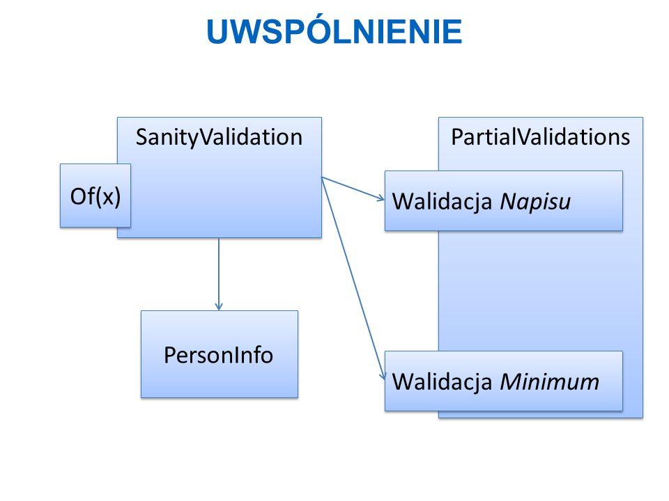 UWSPÓLNIENIE SanityValidation PartialValidations Walidacja Napisu Walidacja Minimum Of(x) PersonInfo