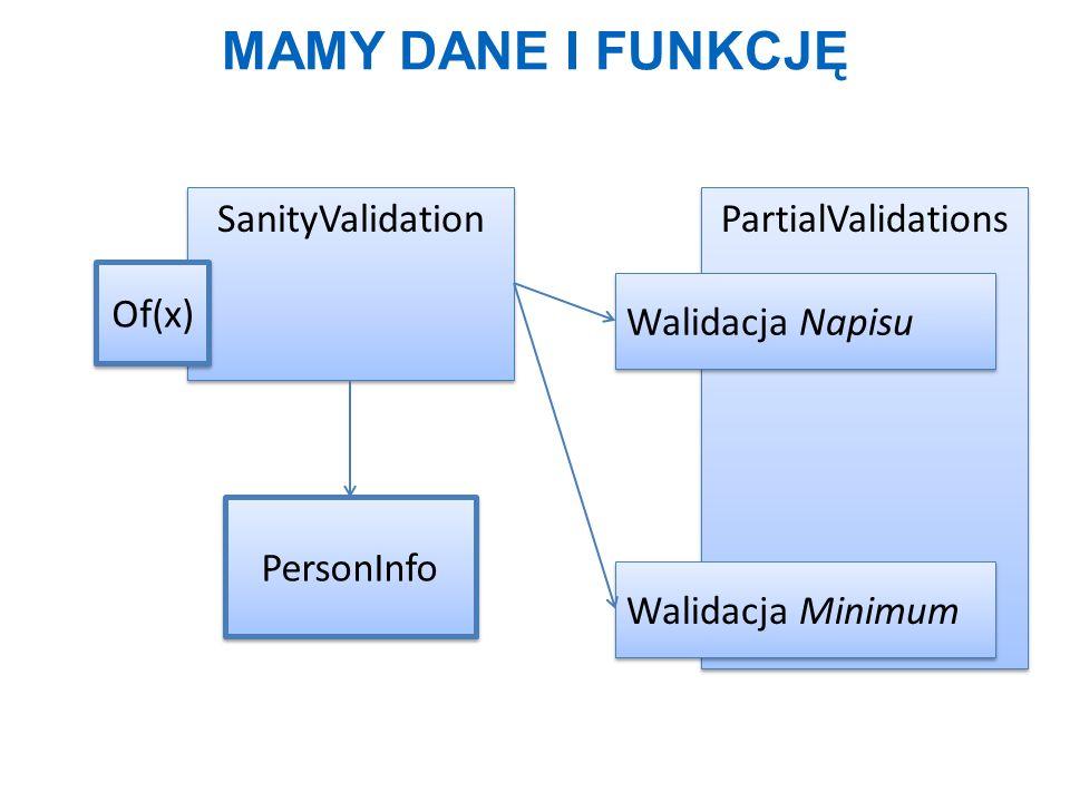 MAMY DANE I FUNKCJĘ SanityValidation PartialValidations Walidacja Napisu Walidacja Minimum Of(x) PersonInfo
