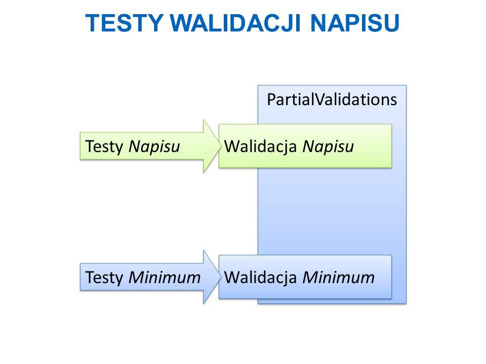 TESTY WALIDACJI NAPISU PartialValidations Walidacja Napisu Walidacja Minimum Testy Napisu Testy Minimum