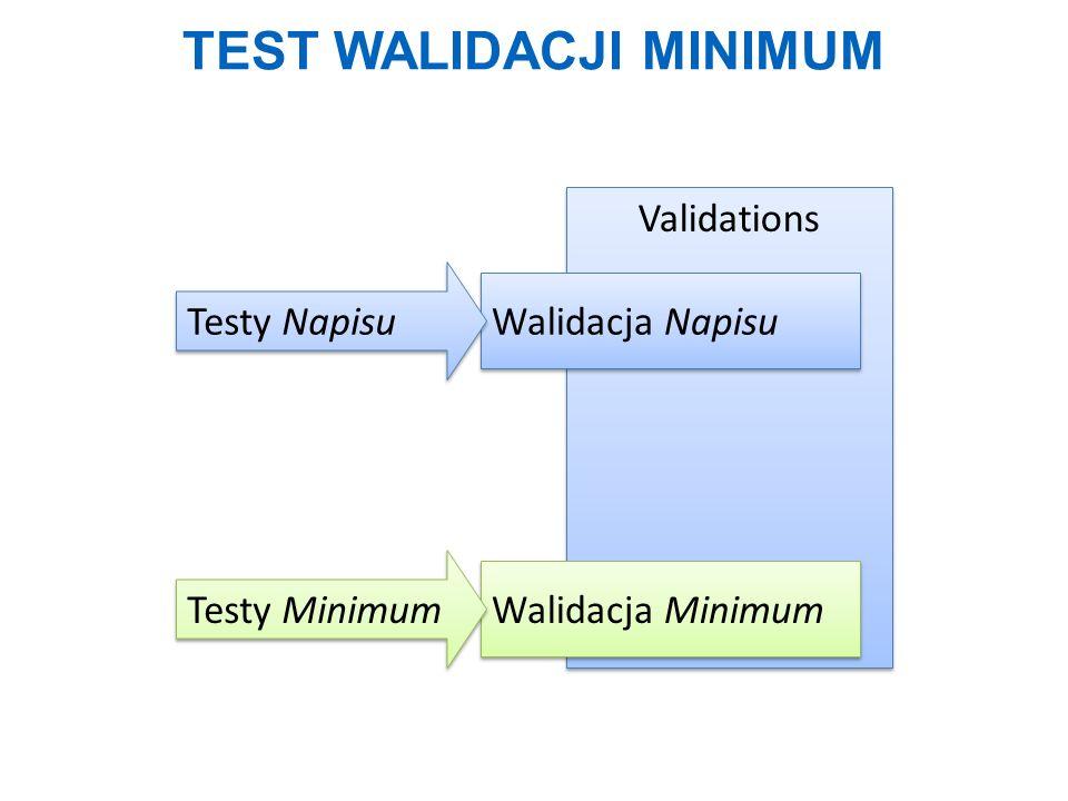 TEST WALIDACJI MINIMUM Validations Walidacja Minimum Testy Minimum Walidacja Napisu Testy Napisu