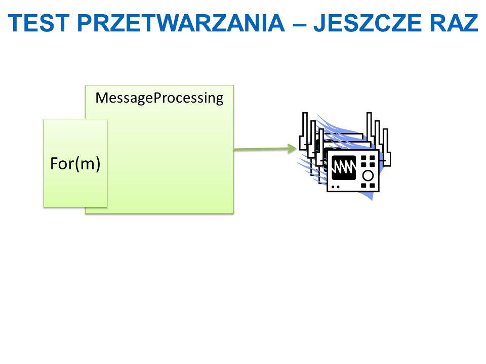 TEST PRZETWARZANIA – JESZCZE RAZ MessageProcessing For(m)