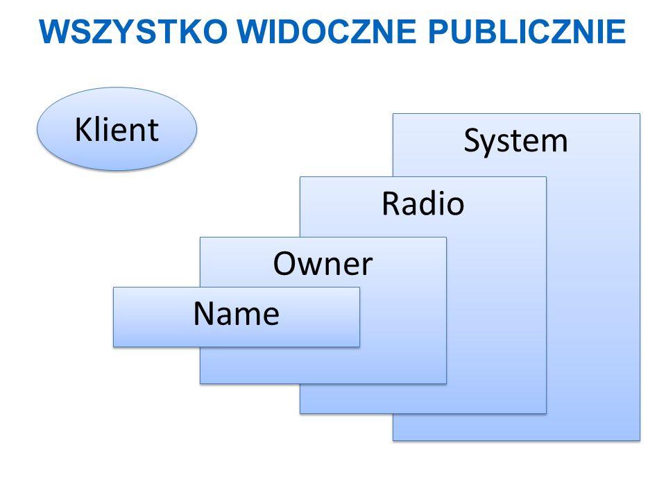 WSZYSTKO WIDOCZNE PUBLICZNIE System Radio Owner Name Klient