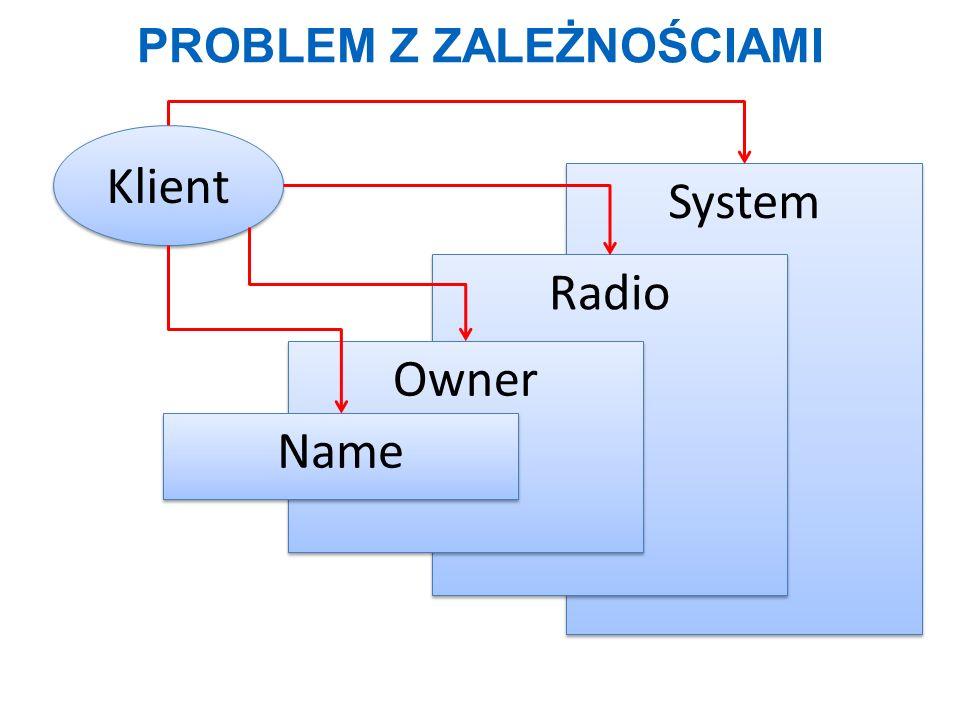 PROBLEM Z ZALEŻNOŚCIAMI System Radio Owner Name Klient