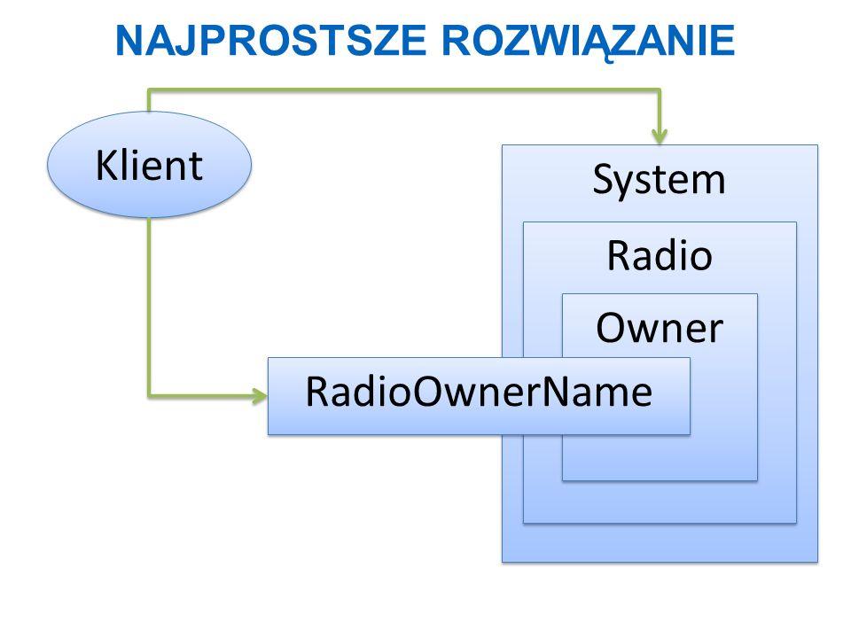 NAJPROSTSZE ROZWIĄZANIE System Radio Owner RadioOwnerName Klient