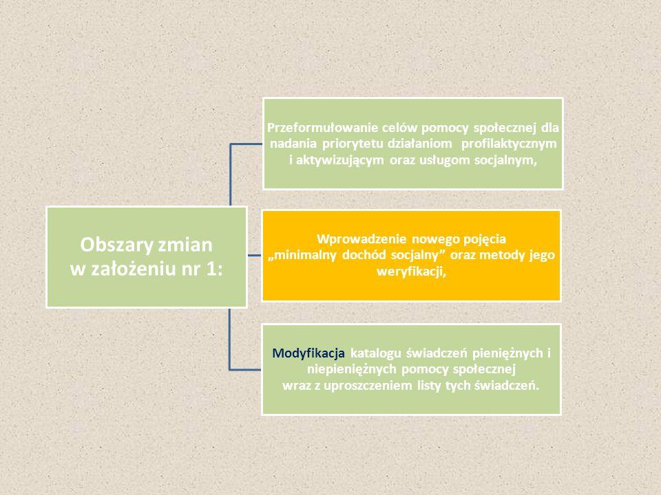Obszary zmian w założeniu nr 1: Przeformułowanie celów pomocy społecznej dla nadania priorytetu działaniom profilaktycznym i aktywizującym oraz usługo
