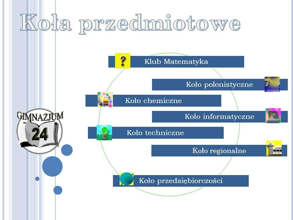 Koło informatyczne Klub Matematyka Koło polonistyczne Koło chemiczne Koło techniczne Koło regionalne Koło przedsiębiorczości